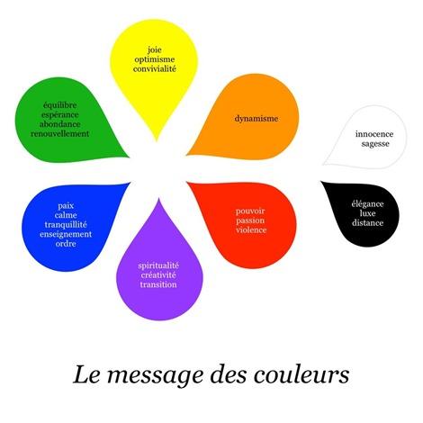 message couleur